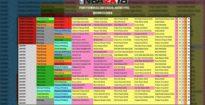 【NBA2k18】データで検証!ポジション別プレイヤービルドTOP10~PF編~